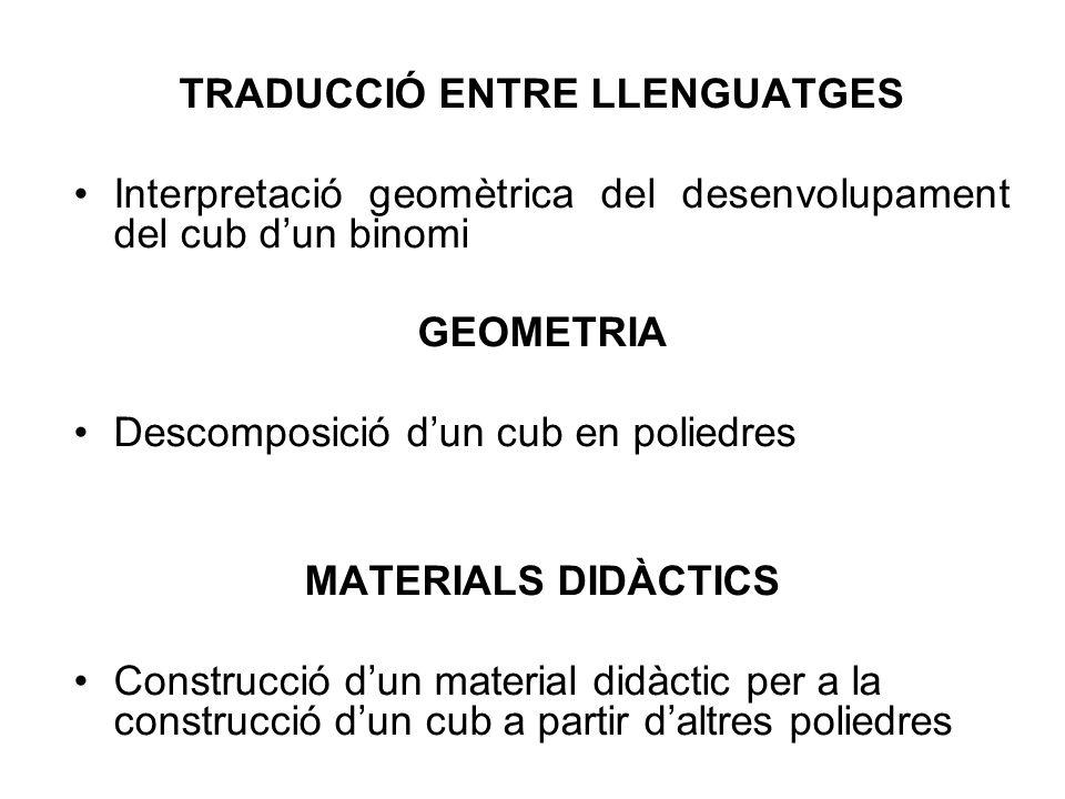 TRADUCCIÓ ENTRE LLENGUATGES