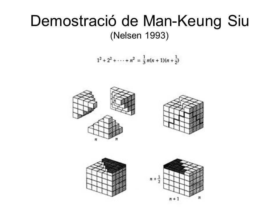 Demostració de Man-Keung Siu (Nelsen 1993)