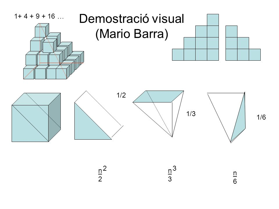 Demostració visual (Mario Barra)
