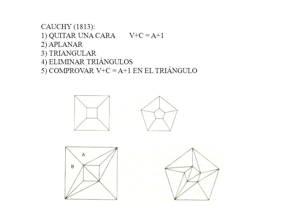 CAUCHY (1813): QUITAR UNA CARA V+C = A+1. APLANAR.