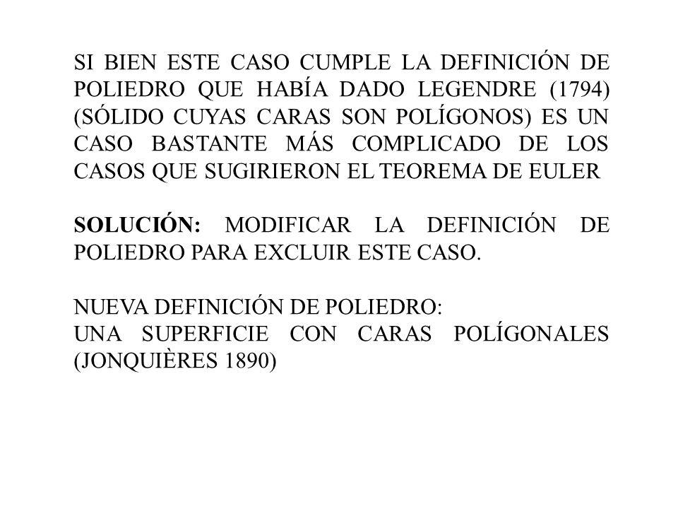 SI BIEN ESTE CASO CUMPLE LA DEFINICIÓN DE POLIEDRO QUE HABÍA DADO LEGENDRE (1794) (SÓLIDO CUYAS CARAS SON POLÍGONOS) ES UN CASO BASTANTE MÁS COMPLICADO DE LOS CASOS QUE SUGIRIERON EL TEOREMA DE EULER