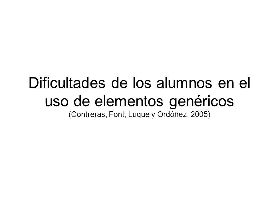 Dificultades de los alumnos en el uso de elementos genéricos (Contreras, Font, Luque y Ordóñez, 2005)