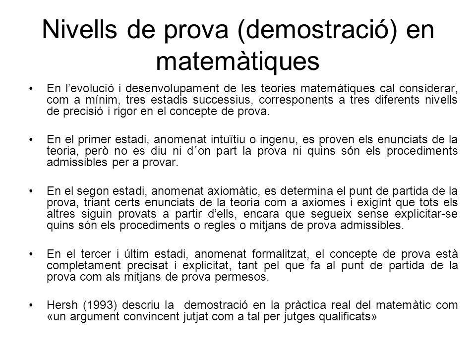 Nivells de prova (demostració) en matemàtiques