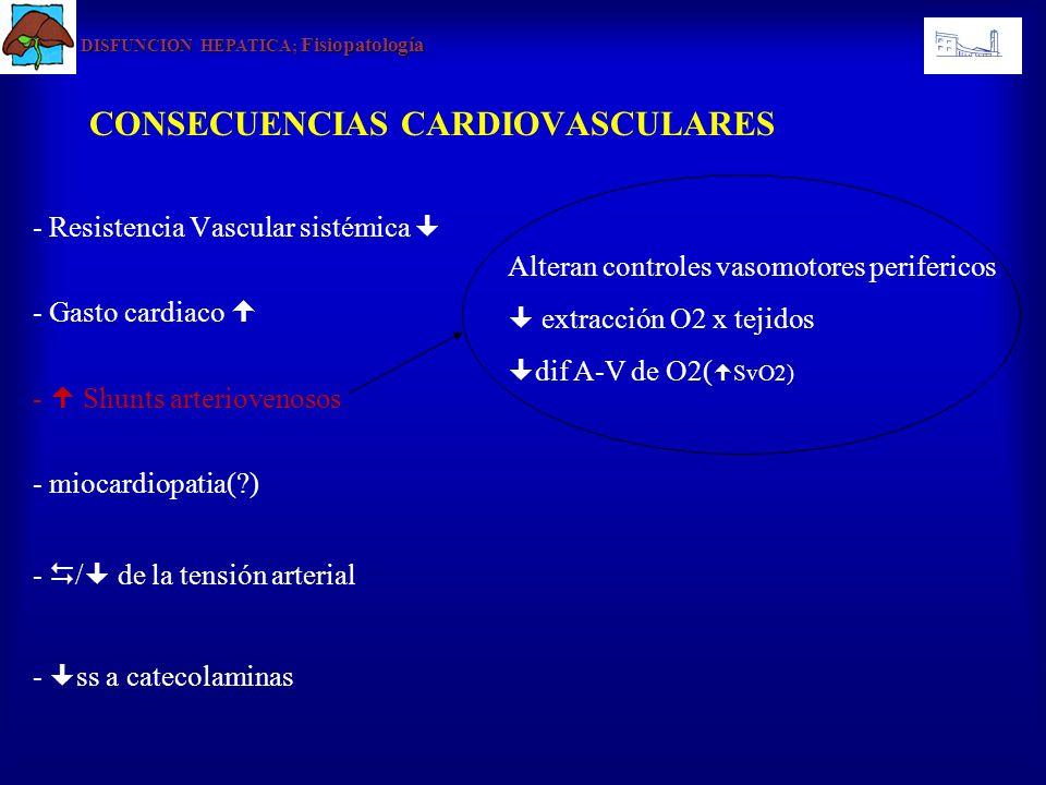 CONSECUENCIAS CARDIOVASCULARES