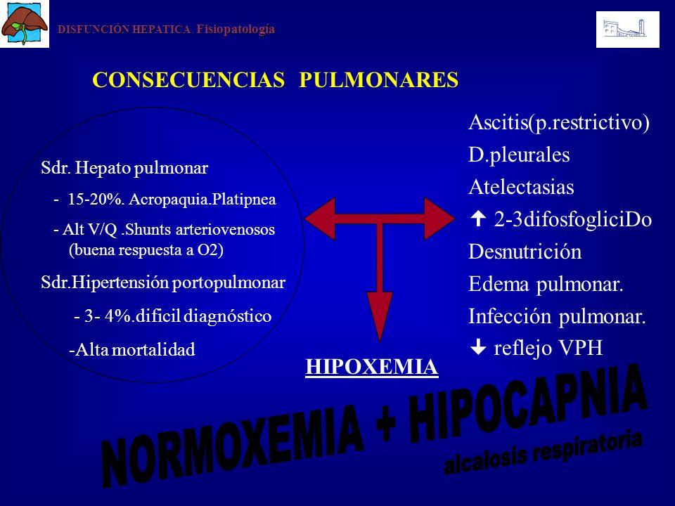 CONSECUENCIAS PULMONARES