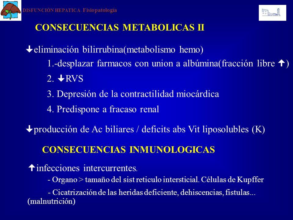 CONSECUENCIAS METABOLICAS II