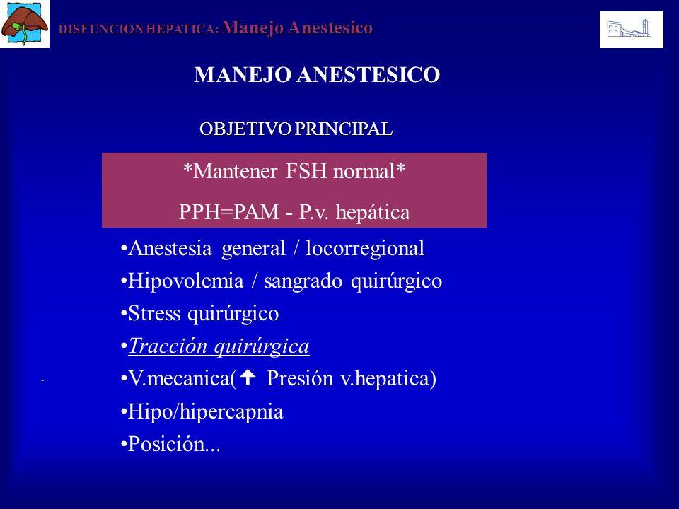 Anestesia general / locorregional Hipovolemia / sangrado quirúrgico