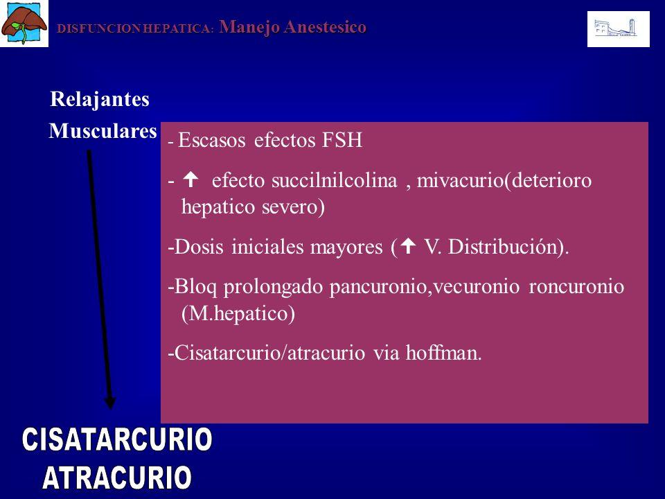 -  efecto succilnilcolina , mivacurio(deterioro hepatico severo)
