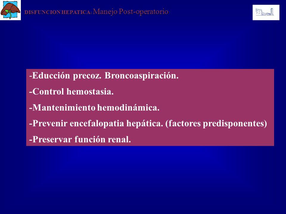 -Educción precoz. Broncoaspiración. -Control hemostasia.