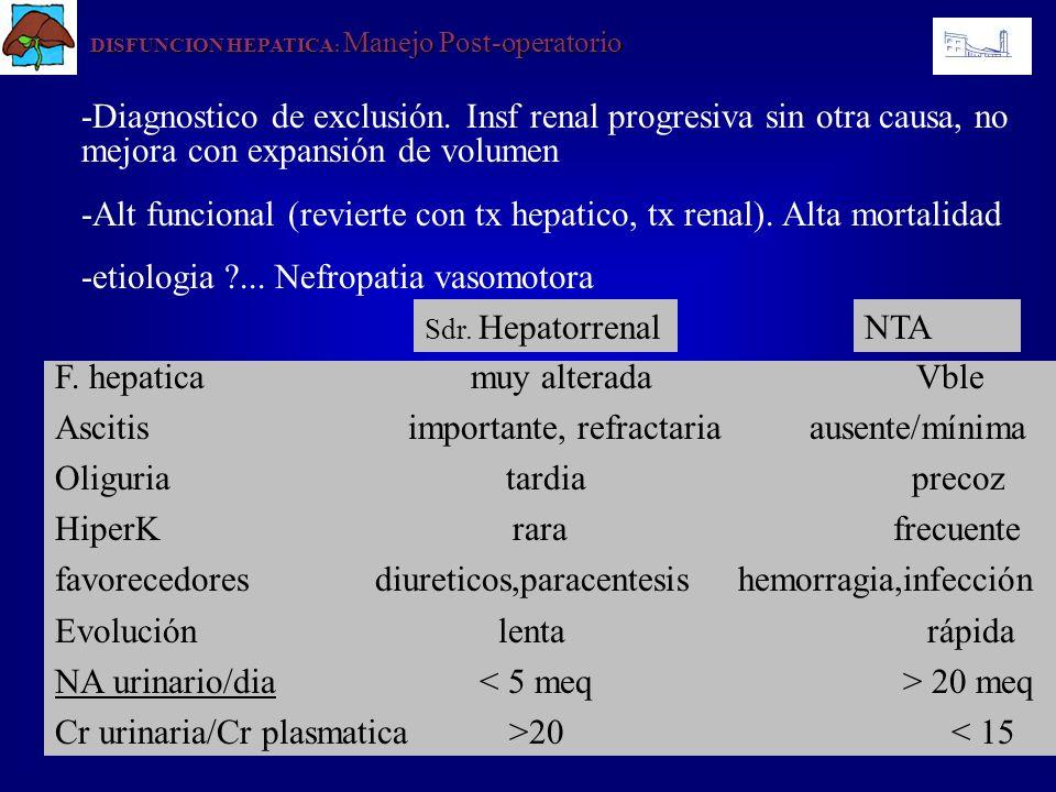 -Alt funcional (revierte con tx hepatico, tx renal). Alta mortalidad