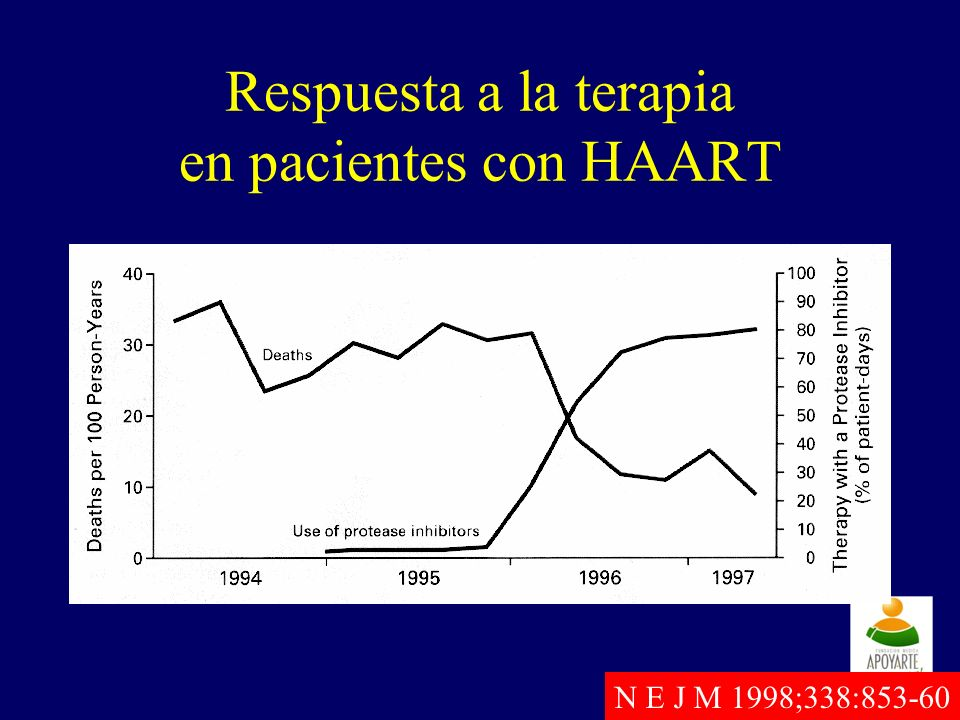 Respuesta a la terapia en pacientes con HAART