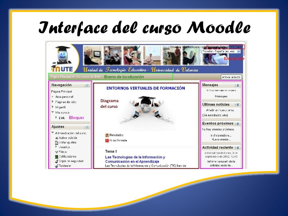 Interface del curso Moodle