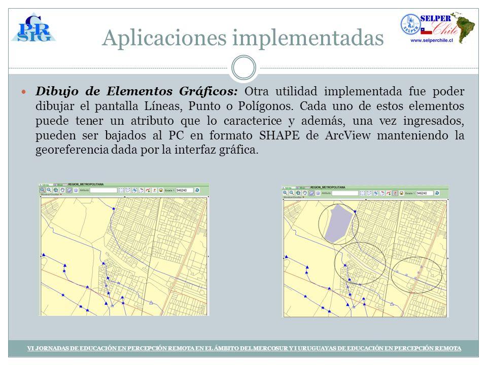 Aplicaciones implementadas