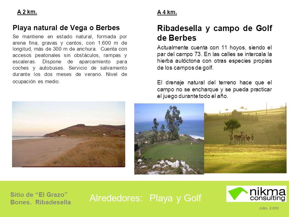 Alrededores: Playa y Golf