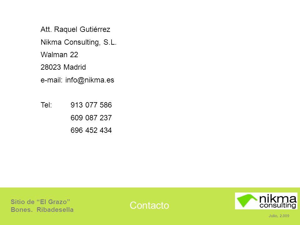 Contacto Att. Raquel Gutiérrez Nikma Consulting, S.L. Walman 22
