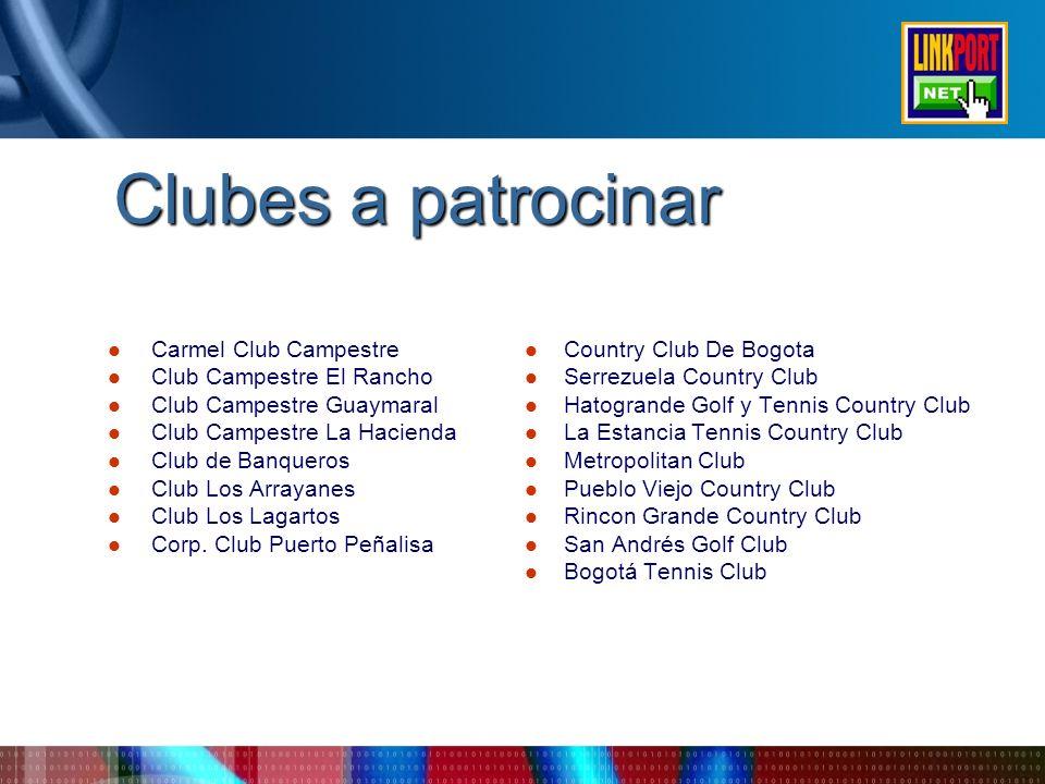 Clubes a patrocinar Carmel Club Campestre Club Campestre El Rancho