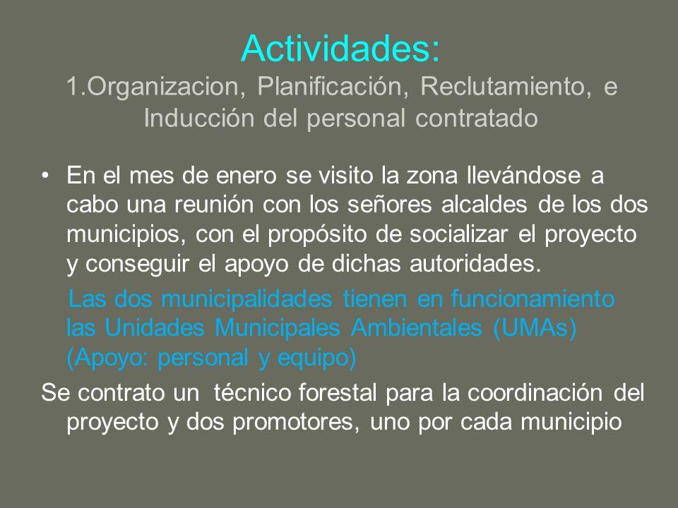 Actividades: 1.Organizacion, Planificación, Reclutamiento, e Inducción del personal contratado