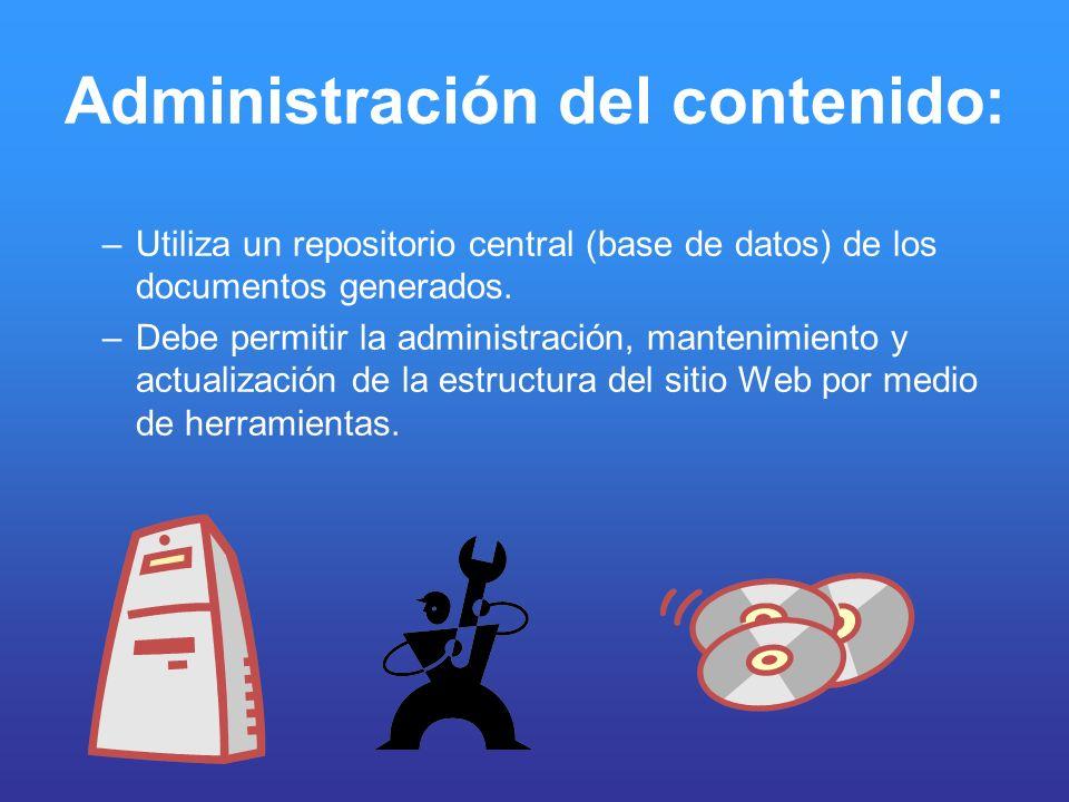 Administración del contenido: