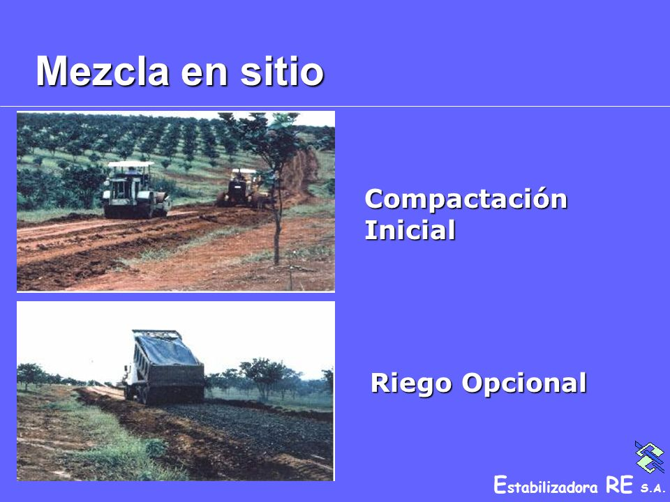 Mezcla en sitio Compactación Inicial Riego Opcional
