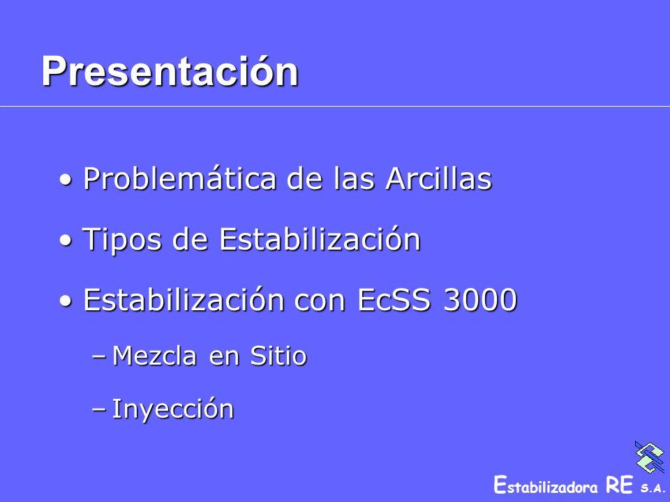 Presentación Problemática de las Arcillas Tipos de Estabilización