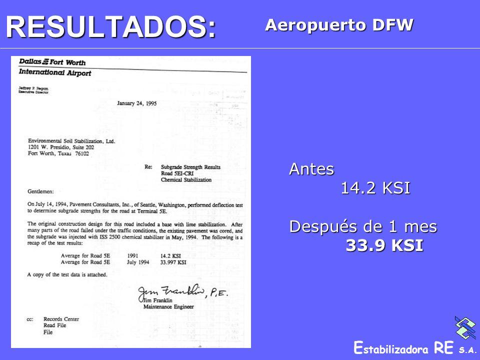 RESULTADOS: Aeropuerto DFW Antes 14.2 KSI Después de 1 mes 33.9 KSI
