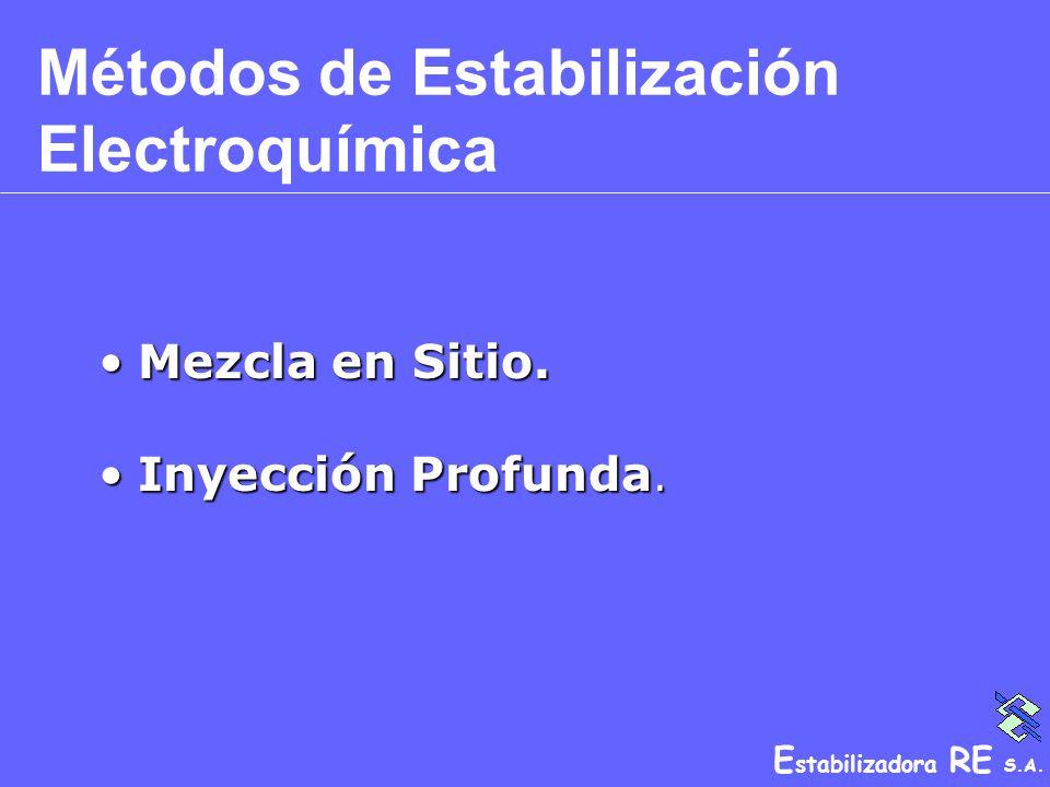 Métodos de Estabilización Electroquímica