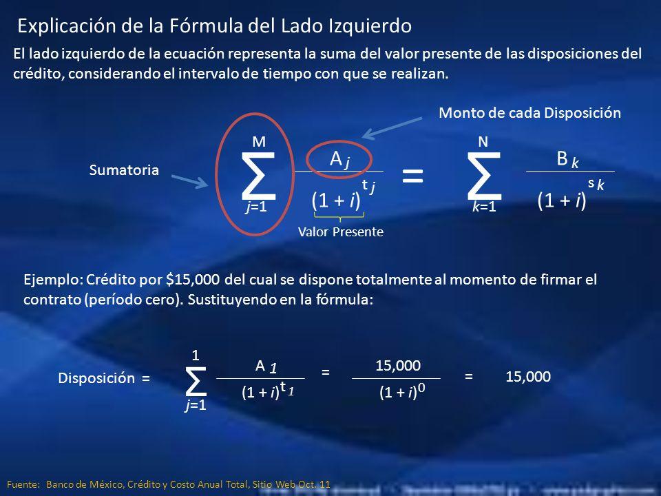 Σ = Explicación de la Fórmula del Lado Izquierdo A (1 + i) B