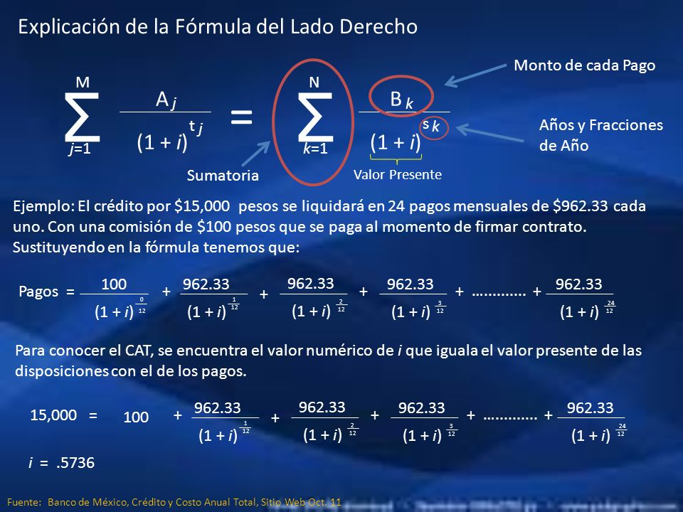 Σ = Explicación de la Fórmula del Lado Derecho A (1 + i) B