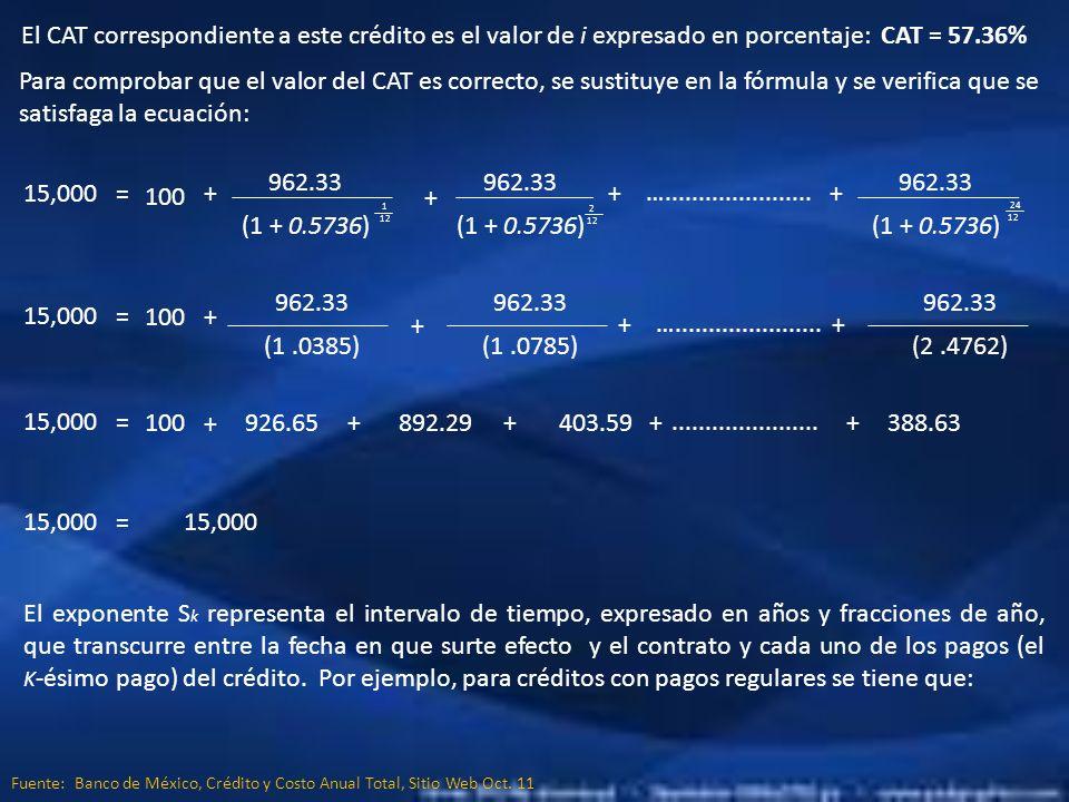 El CAT correspondiente a este crédito es el valor de i expresado en porcentaje: CAT = 57.36%