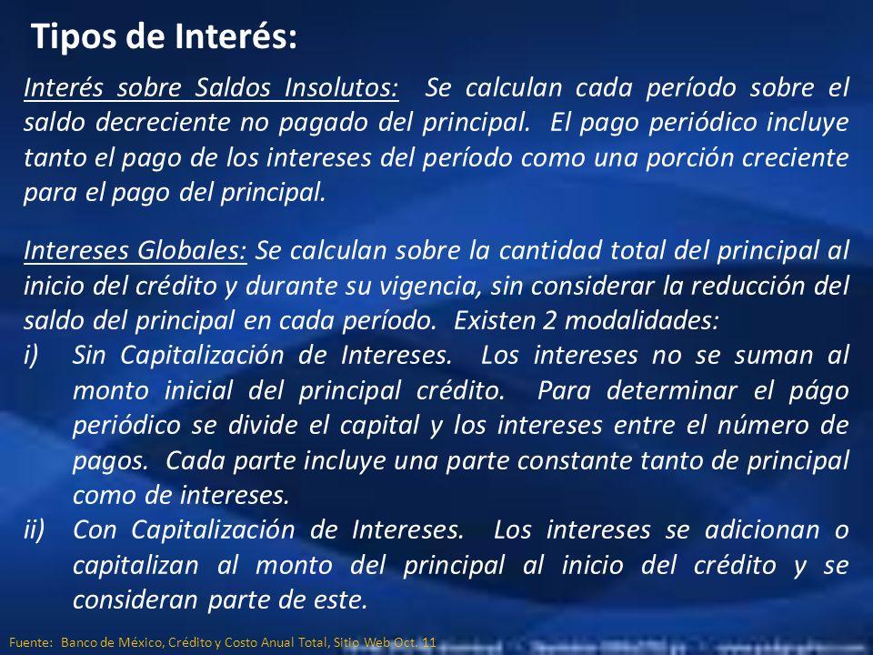 Tipos de Interés: