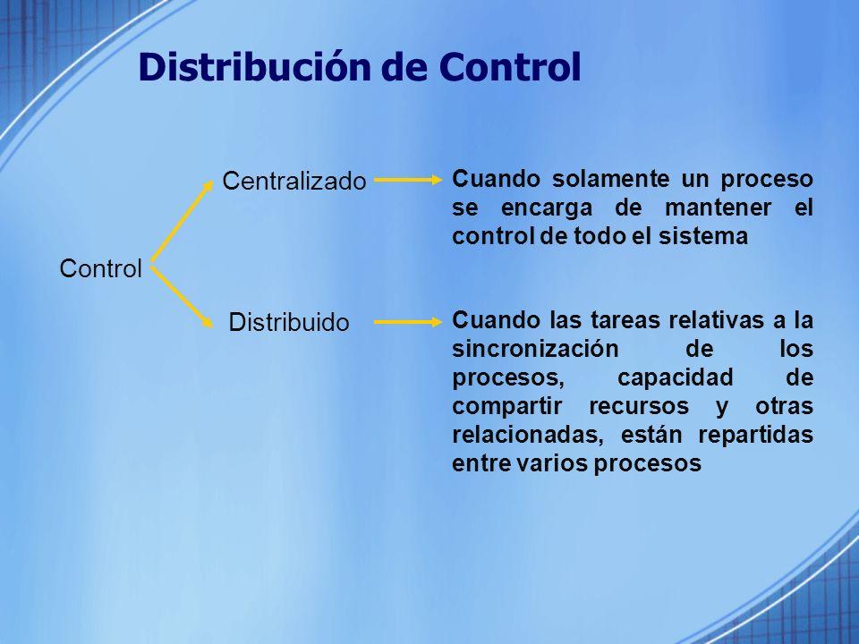 Distribución de Control