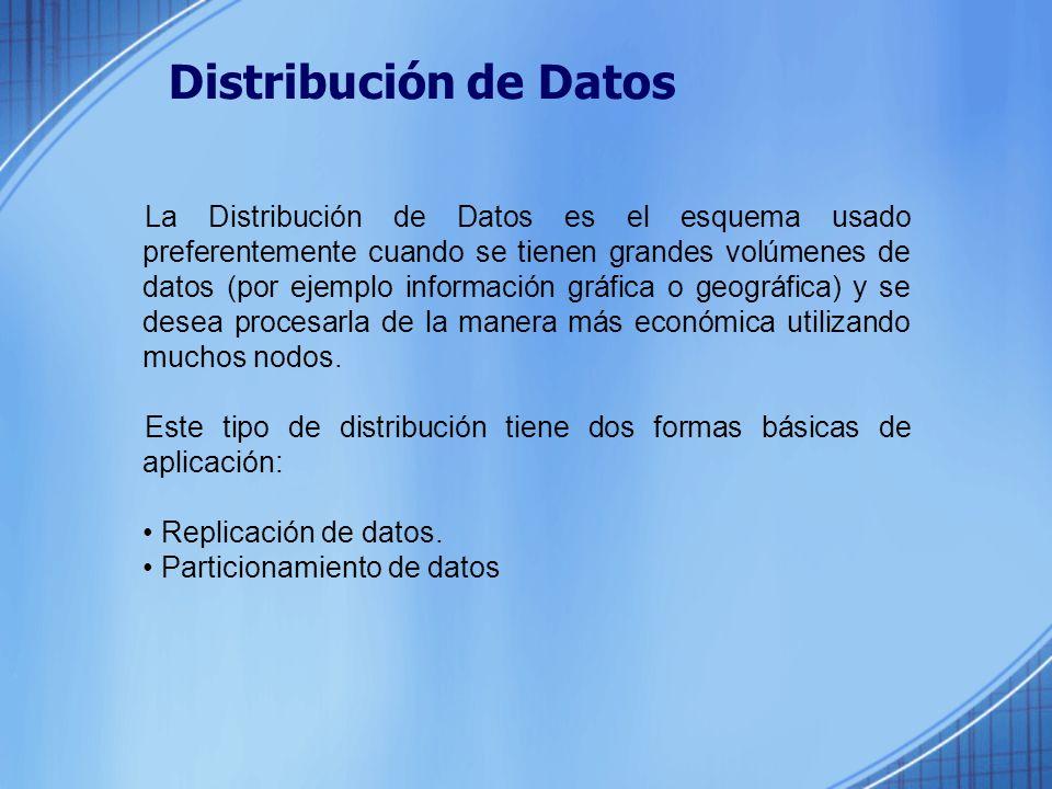 Distribución de Datos