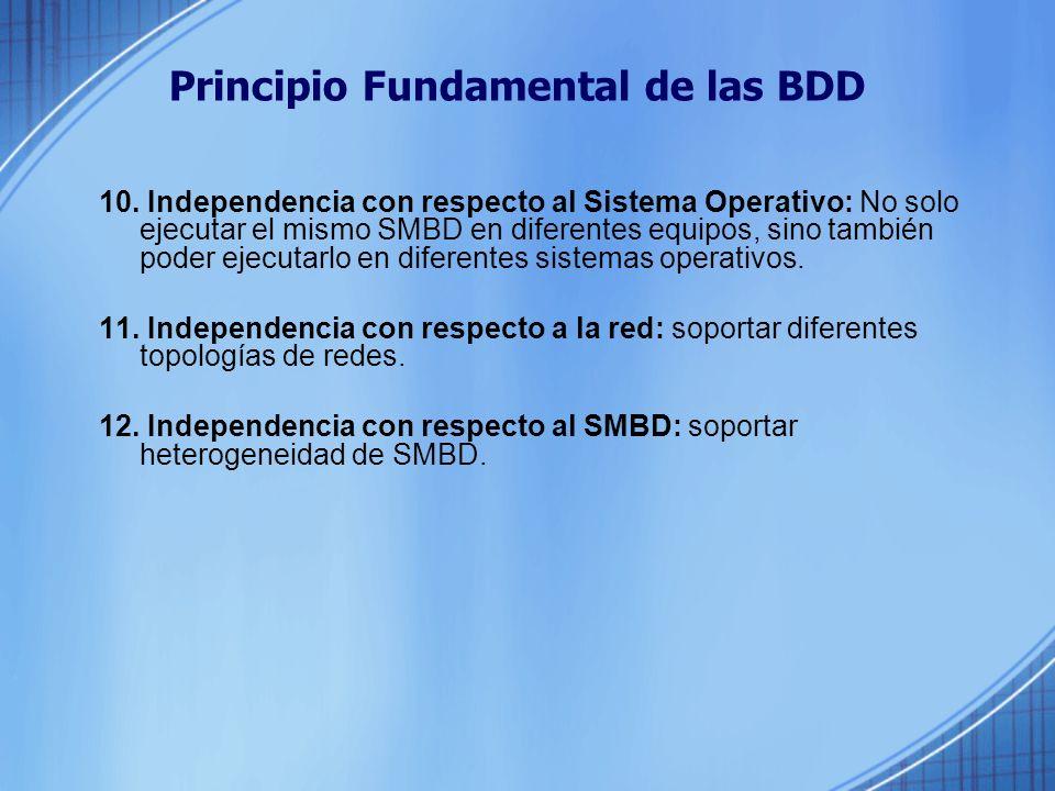 Principio Fundamental de las BDD