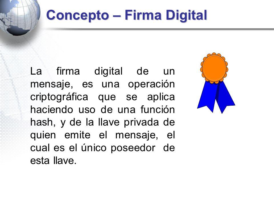 Concepto – Firma Digital