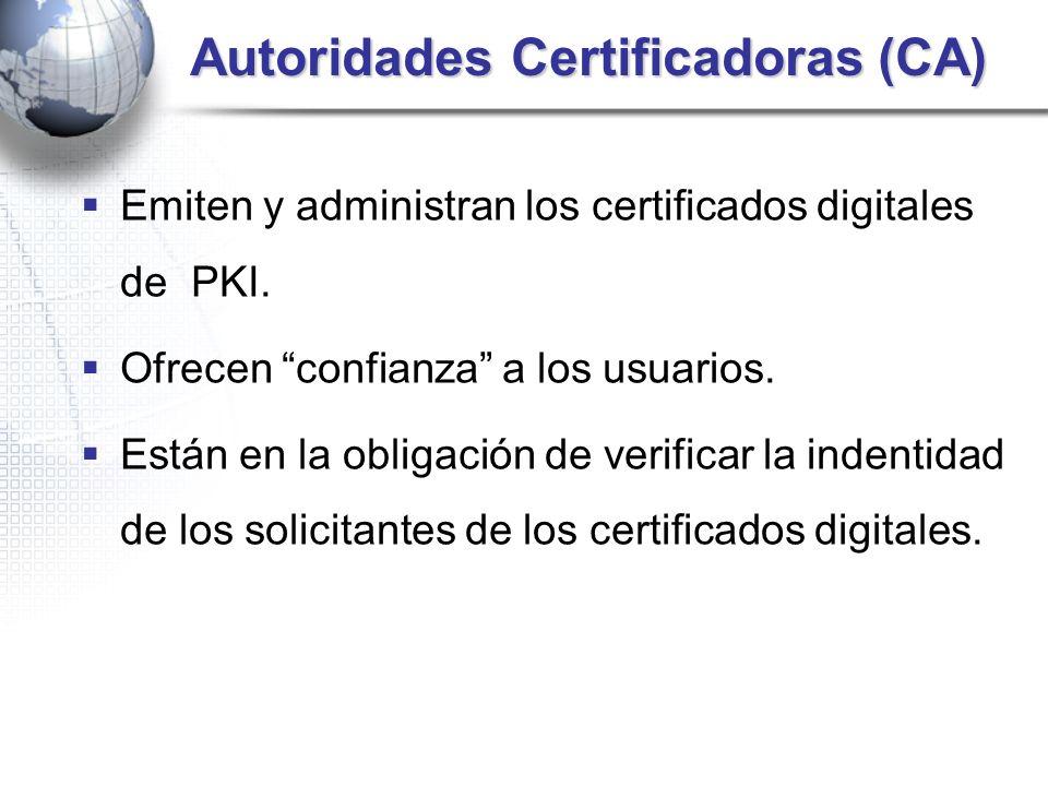 Autoridades Certificadoras (CA)