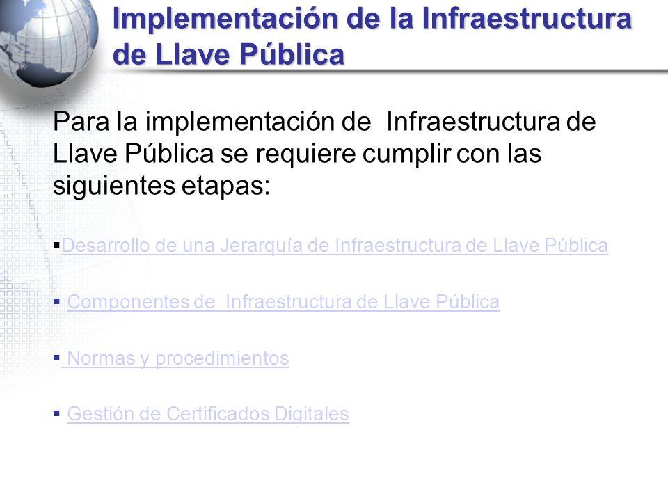 Implementación de la Infraestructura de Llave Pública