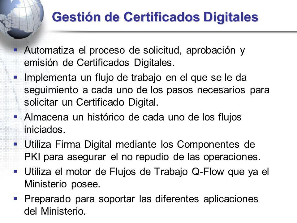 Gestión de Certificados Digitales