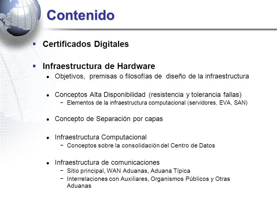 Contenido Certificados Digitales Infraestructura de Hardware