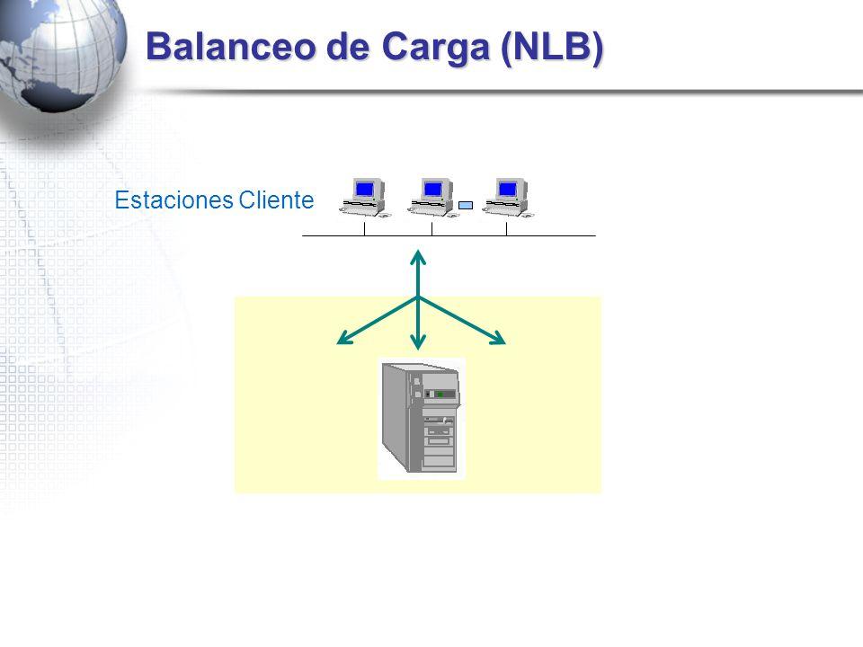 Balanceo de Carga (NLB)