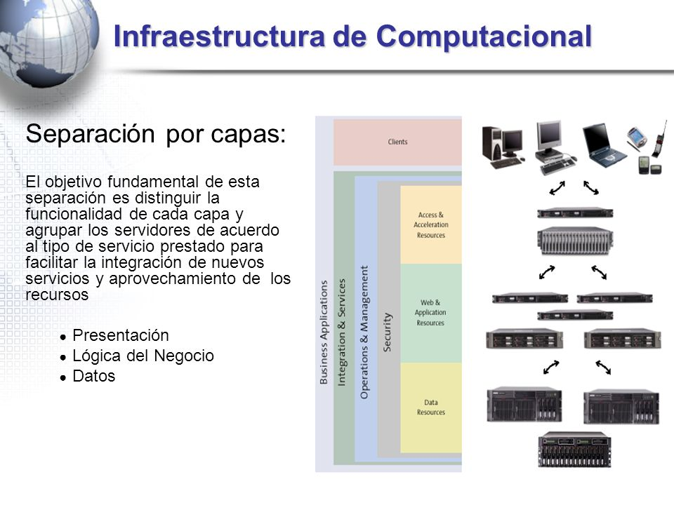 Infraestructura de Computacional