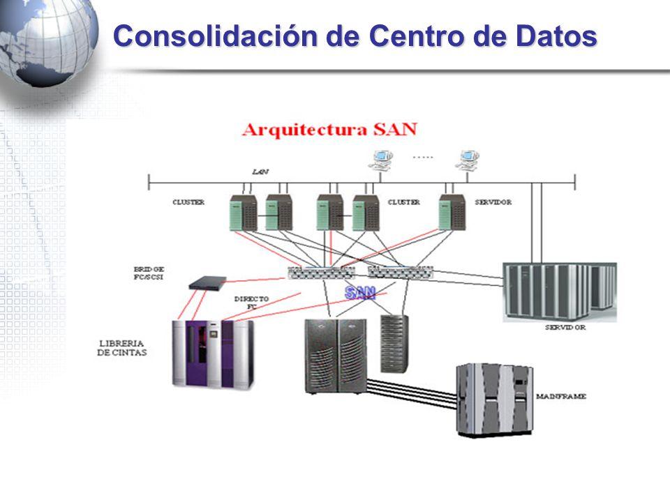 Consolidación de Centro de Datos