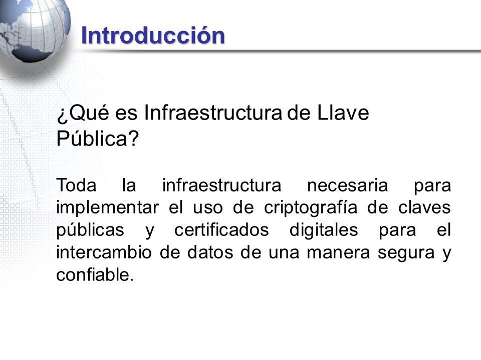 Introducción ¿Qué es Infraestructura de Llave Pública