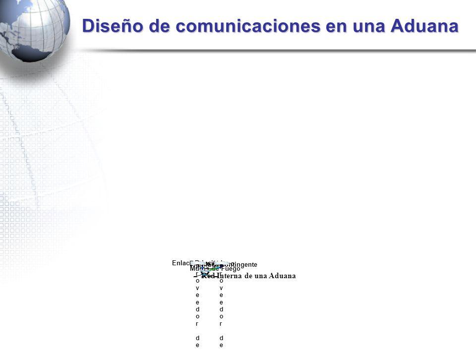 Diseño de comunicaciones en una Aduana