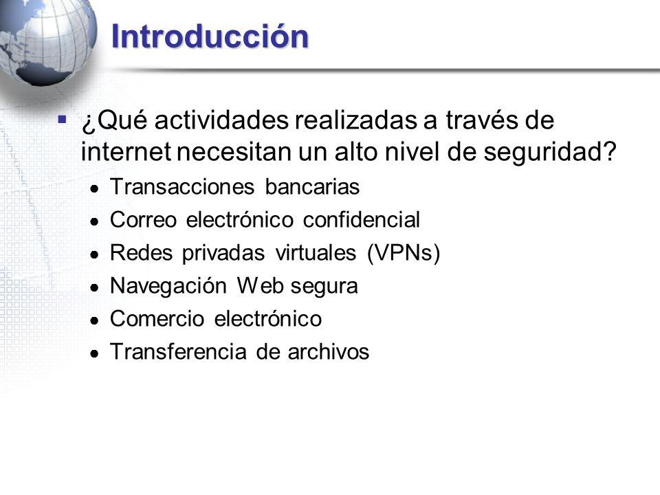 Introducción ¿Qué actividades realizadas a través de internet necesitan un alto nivel de seguridad