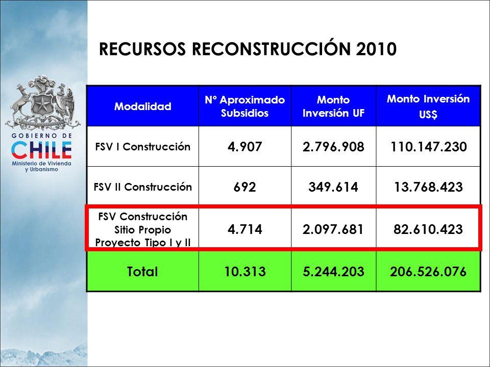 RECURSOS RECONSTRUCCIÓN 2010