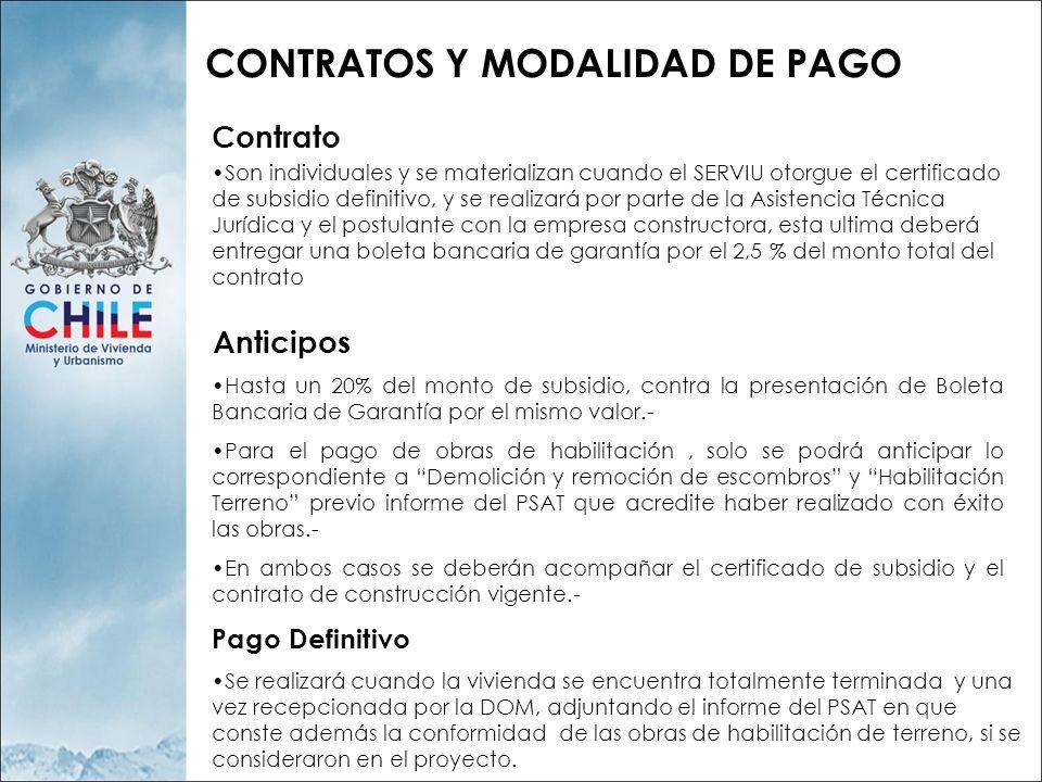 CONTRATOS Y MODALIDAD DE PAGO