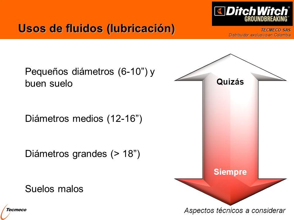 Usos de fluidos (lubricación)