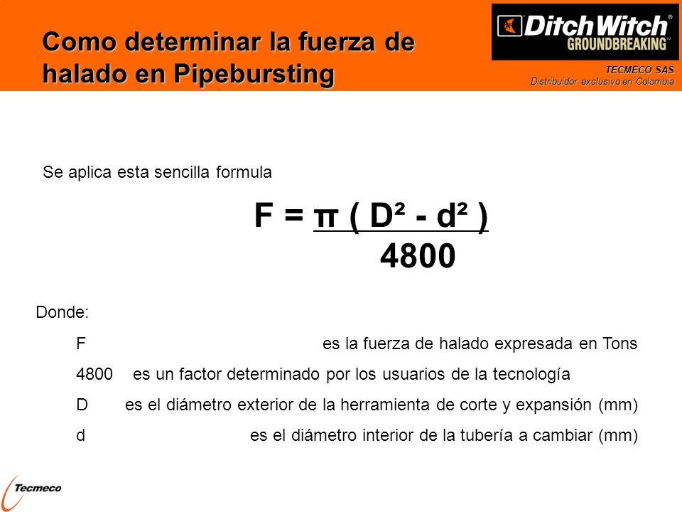 Como determinar la fuerza de halado en Pipebursting