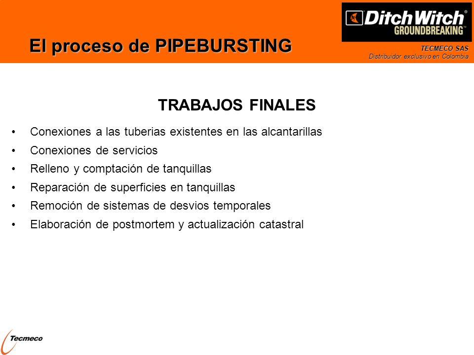 El proceso de PIPEBURSTING