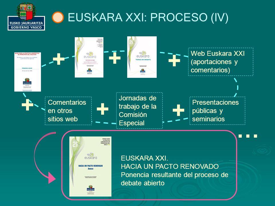 EUSKARA XXI: PROCESO (IV)